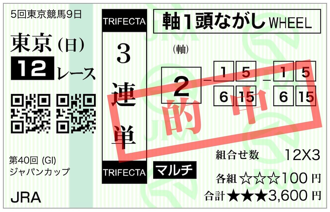 第40回(G1)ジャパンカップ